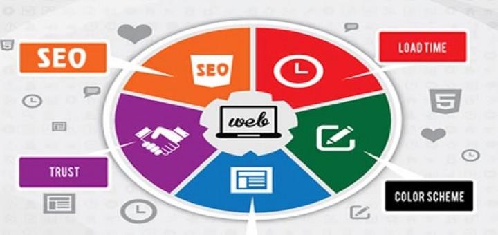 Tối ưu hóa Website chuẩn SEO | Tối ưu Website chuẩn Google